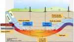 gaz-schiste-formation