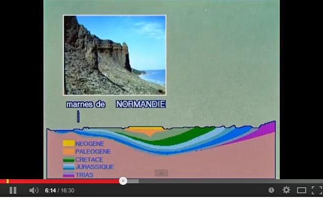 Histoire géologique Bassin Parisien
