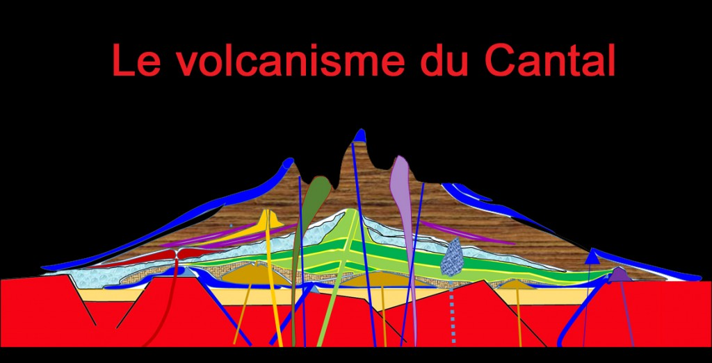Volcanisme du Cantal copie